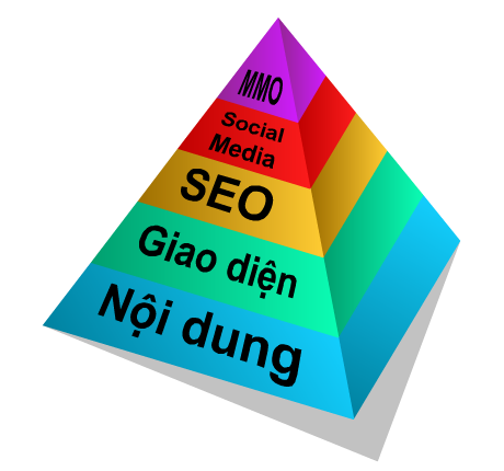 xây dựng website