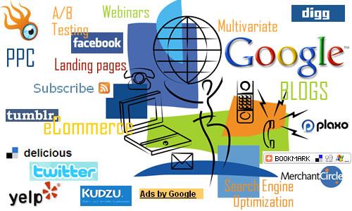 Marketing Online và những công việc cần làm